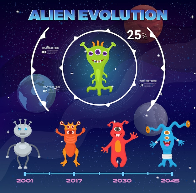 Cartaz alienígena de monstros, ilustração de banner. monstro bonito, engraçado dos desenhos animados personagem evolução. cosmos espaço entre estrelas halloween. espaço para texto. Vetor Premium
