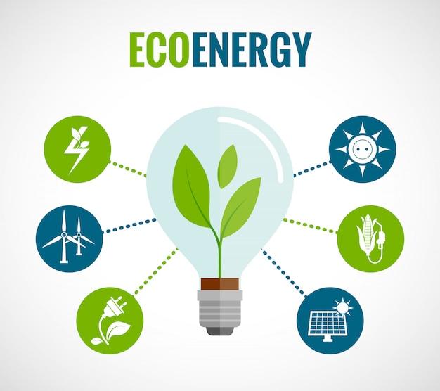 Cartaz de composição de ícones plana de energia eco Vetor grátis