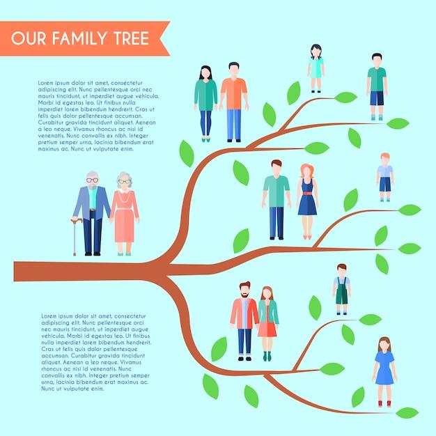 Cartaz de família estilo plano com figuras humanas de árvore e texto em fundo transparente Vetor grátis