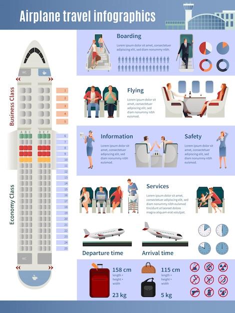 Cartaz de infográfico de informações de avião Vetor grátis