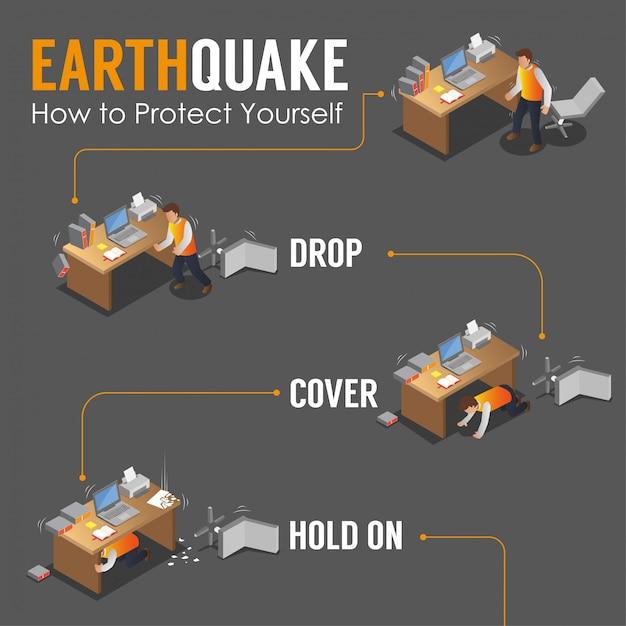 Cartaz de infográfico de terremoto isométrico Vetor Premium