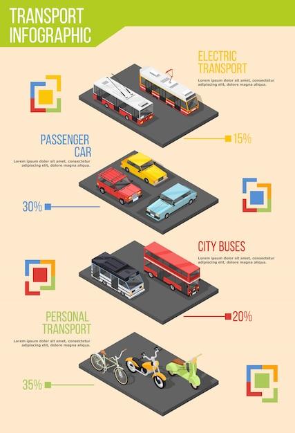 Cartaz de infográfico de transporte urbano Vetor grátis