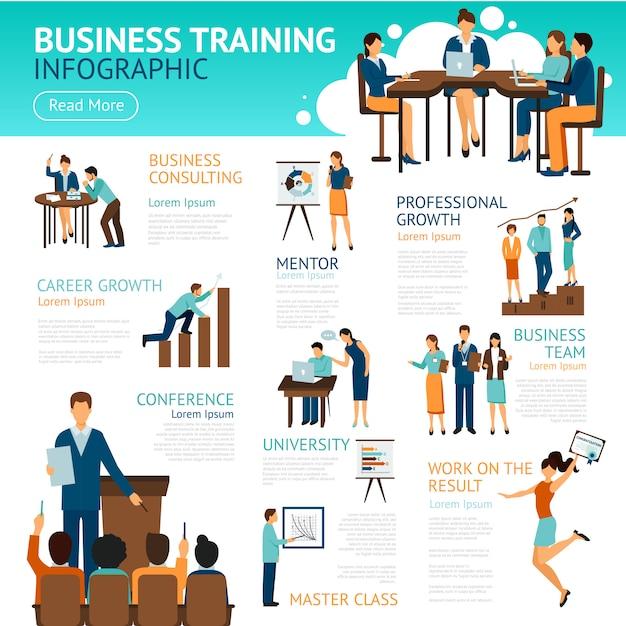 Cartaz de infográfico de treinamento de negócios Vetor grátis