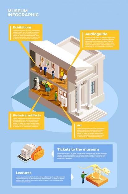 Cartaz de infographic do museu de arte Vetor grátis