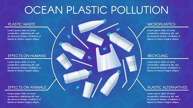 Cartaz de poluição de plástico do oceano. poluição da água com plásticos, reciclagem de garrafas e infográfico de vetor de garrafas biodegradáveis ecológicas Vetor Premium
