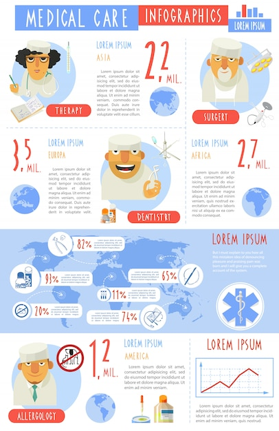 Cartaz de relatório de apresentação de infográficos de cuidados médicos Vetor grátis