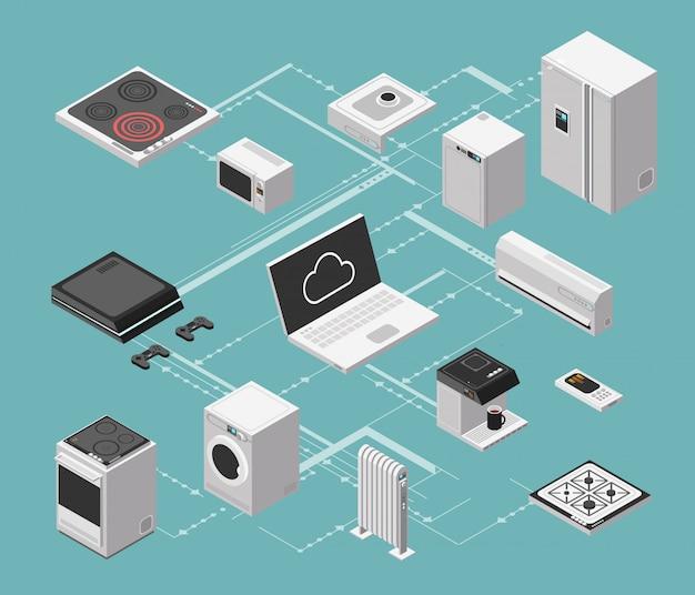 Casa inteligente e controle elétrico isométrico com aparelhos domésticos Vetor Premium