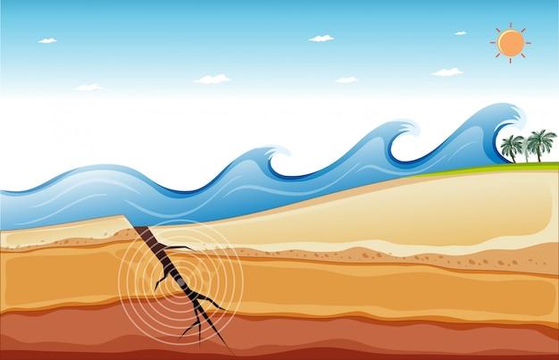 Cena de fundo com grandes ondas e terremoto no fundo do oceano Vetor grátis