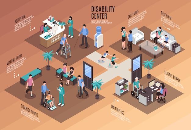 Centro de deficiência conceitual Vetor grátis