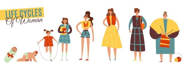 Ciclos de vida do conjunto de mulher Vetor grátis