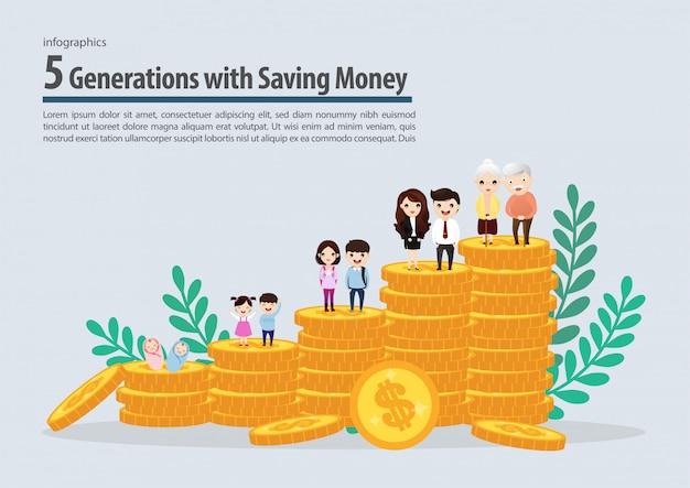 Cinco geração com economizando infográfico de coleção de dinheiro. vetor, ilustração. Vetor Premium