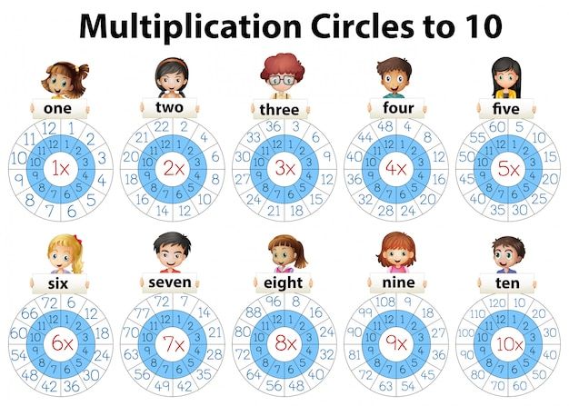 Círculos de multiplicação de matemática para dez Vetor grátis
