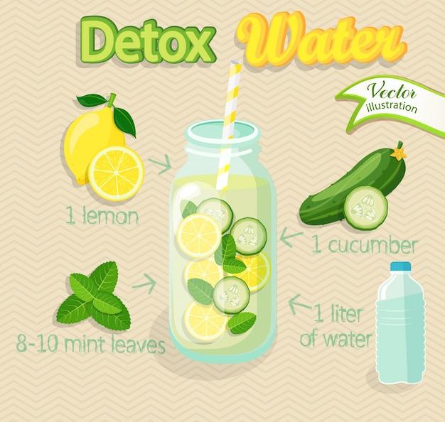 Cocktail detox, vetor. Vetor Premium