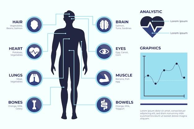 Coleção de elementos médicos infográfico Vetor grátis