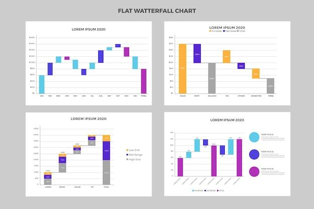 Coleção de gráfico de cachoeira plana Vetor grátis