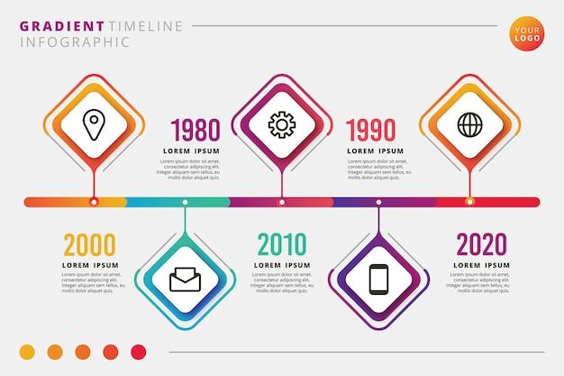 Coleção de infográfico da linha do tempo Vetor grátis