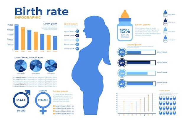 Coleção de infográfico de taxa de nascimento Vetor grátis