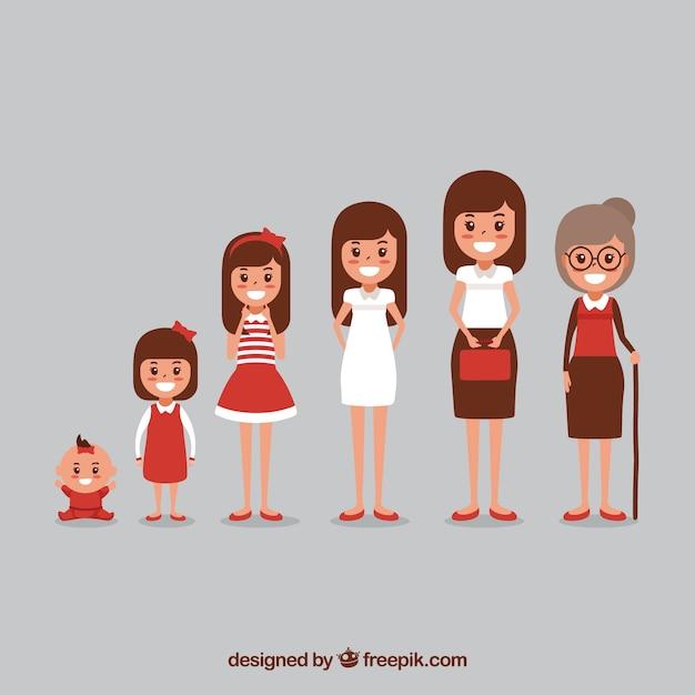 Coleção de mulheres brancas em diferentes idades Vetor grátis
