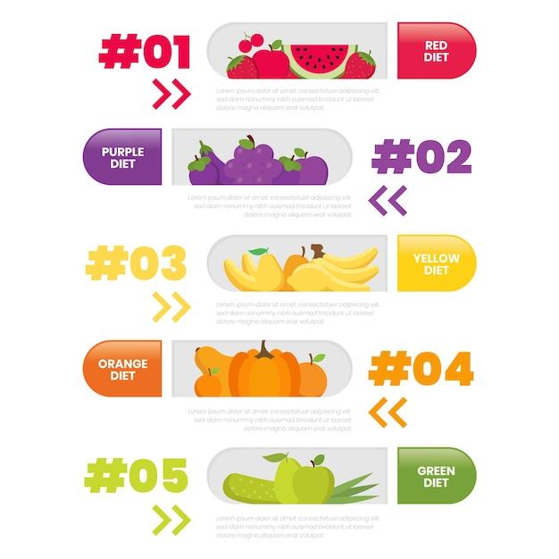Coma uma fruta e cores do arco-íris Vetor grátis
