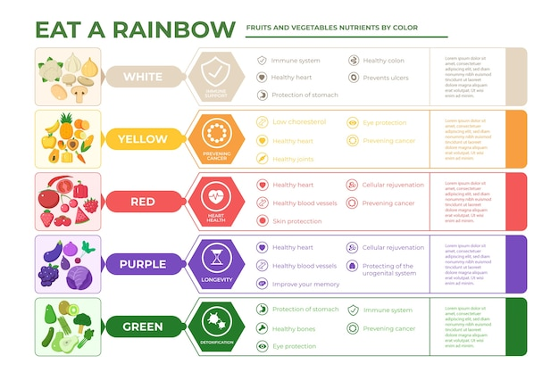 Comer um conceito de infográfico arco-íris Vetor grátis