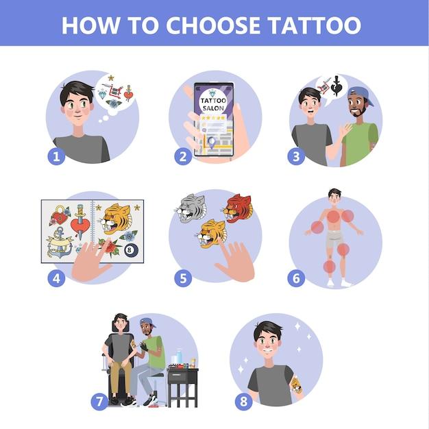 Como escolher a instrução de tatuagem. fazendo escolha difícil Vetor Premium