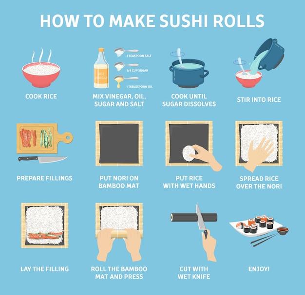 Como fazer sushi em casa guia. cozinhar comida japonesa com instrução de arroz, pepino e salmão. esteira de bambu e lista de nori. corte o rolo com a faca. ilustração em vetor plana Vetor Premium