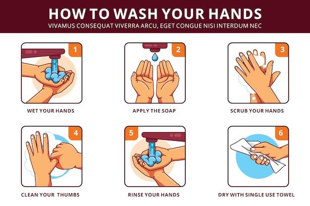 Como lavar as mãos passos Vetor grátis