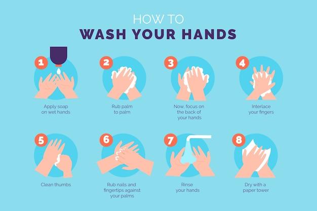 Como lavar as mãos Vetor grátis