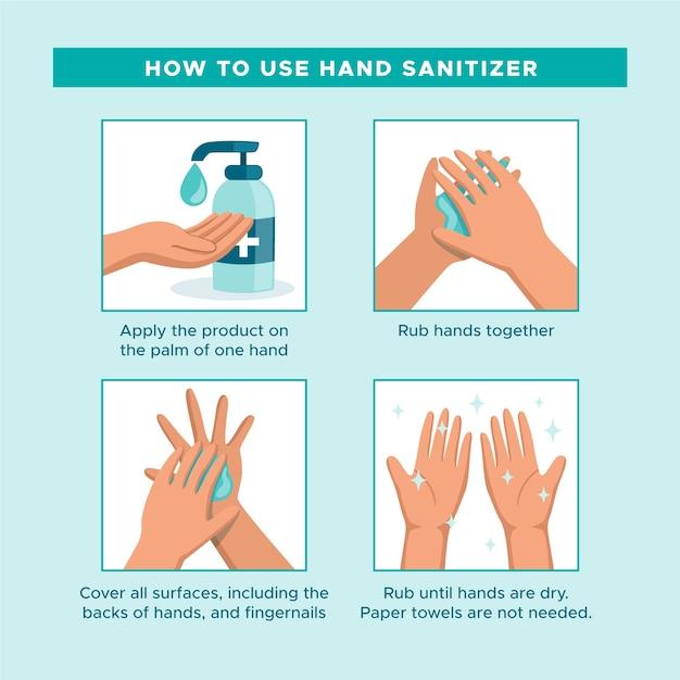 Como usar o infográfico desinfetante para as mãos Vetor grátis