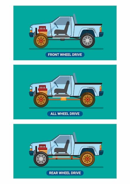 Comparação de trens de força com motor de caminhão - fwd, awd e rwd Vetor Premium