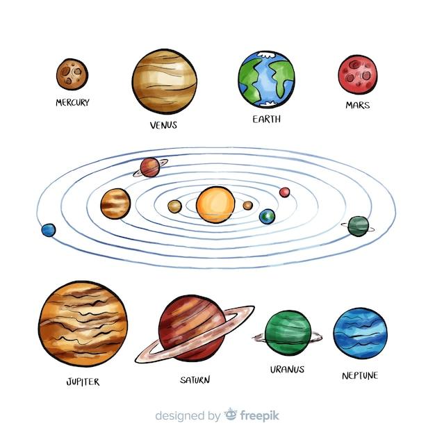 Composição adorável do sistema solar em aquarela Vetor grátis