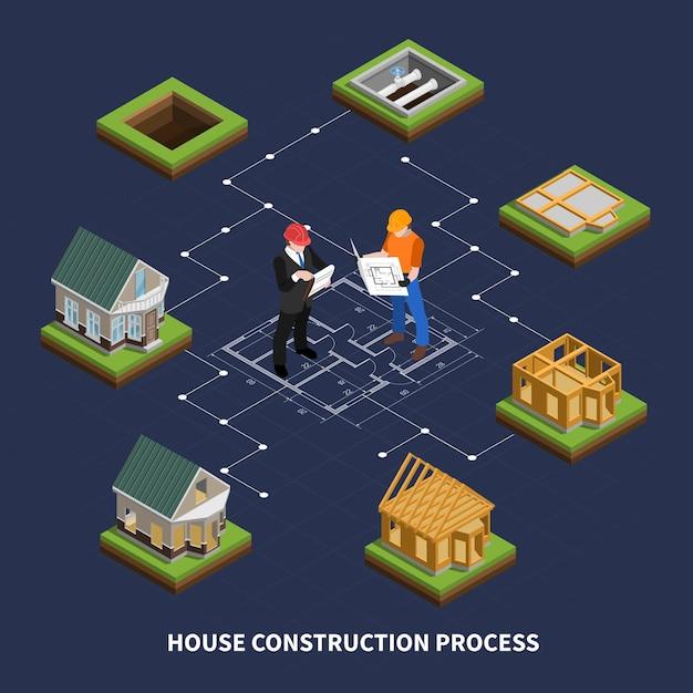 Composição de fluxograma isométrico de construção com casa isolada em vários pontos do processo de construção Vetor grátis