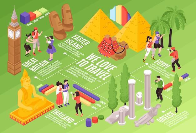 Composição de infográfico isométrica de melhor atração turística do mundo com diagramas de viajantes de big ben pirâmides de marco da ilha de páscoa Vetor grátis