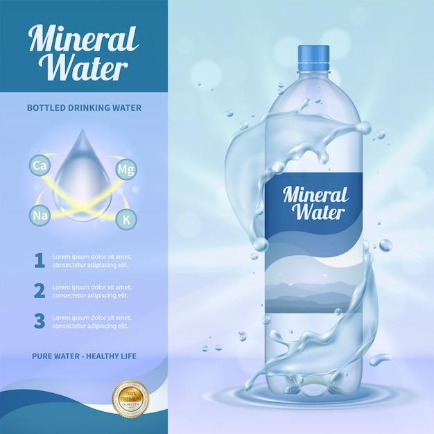 Composição de publicidade de água potável com símbolos de água mineral Vetor grátis