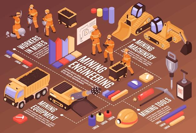 Composição do fluxograma da mina com legendas de texto de gráficos coloridos e imagens isoladas de ilustração de equipamentos e mineiros de mineração Vetor grátis