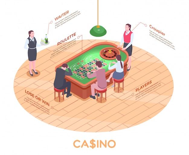 Composição isométrica com pessoas jogando roleta no cassino 3d Vetor grátis