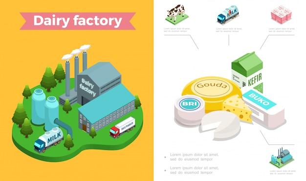 Composição isométrica da indústria de laticínios com kefir de iogurte de caminhão de vaca de fábrica de leite e diferentes tipos de queijo Vetor grátis