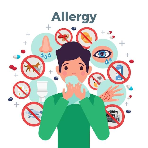 Conceito de alergia com fatores de risco e sintomas, ilustração vetorial plana Vetor grátis