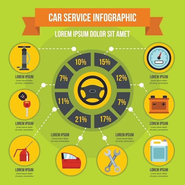 Conceito de bandeira infográfico de serviço de carro. ilustração plana de carro serviço infográfico vector cartaz conceito para web Vetor Premium