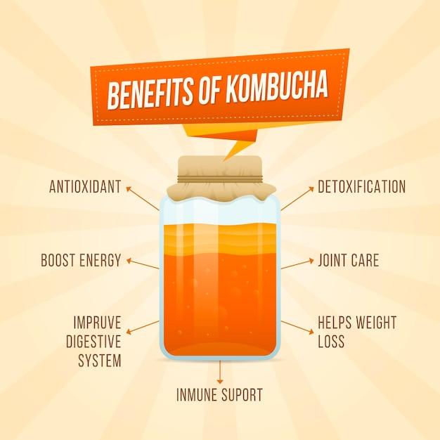 Conceito de benefícios do chá de kombuchá Vetor grátis