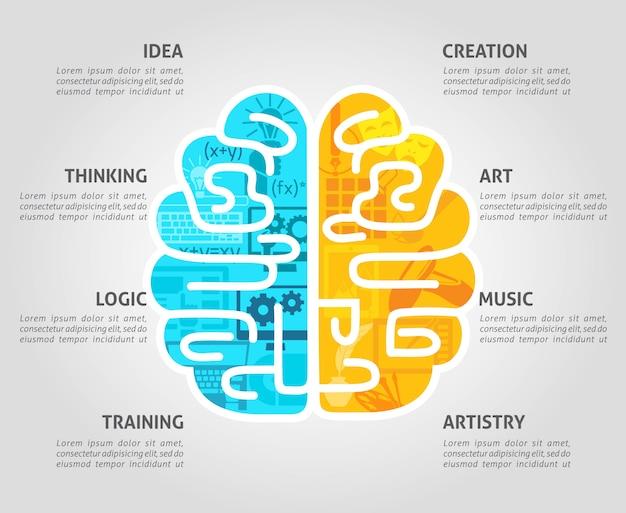 Conceito de cérebro plano Vetor grátis