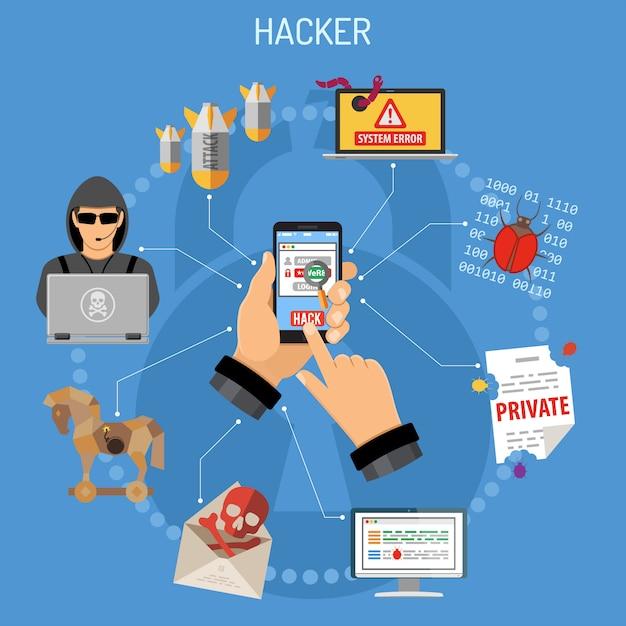 Conceito de crime cibernético com hacker Vetor Premium