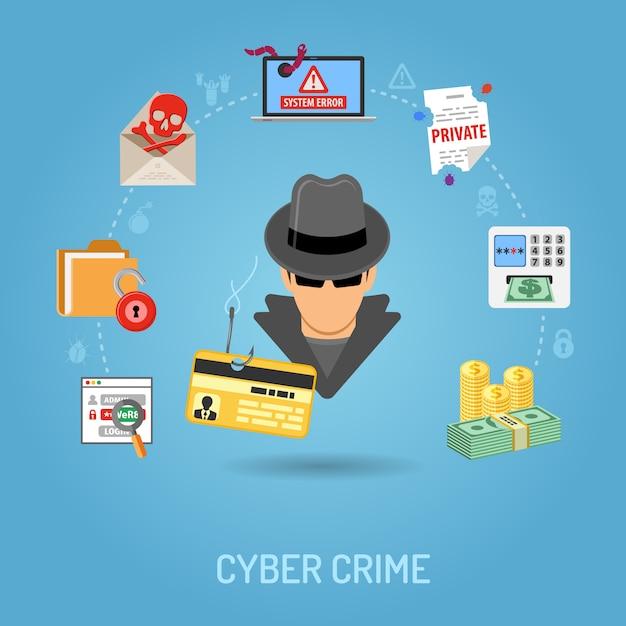 Conceito de crime cibernético Vetor Premium
