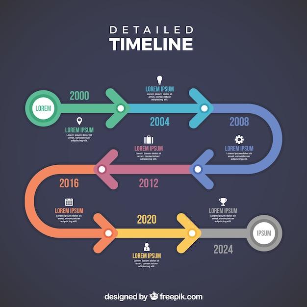 Conceito de cronograma de negócios criativos Vetor grátis