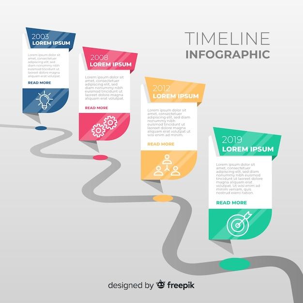 Conceito de cronograma infográfico Vetor grátis
