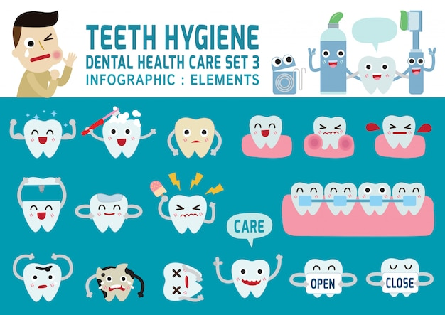 Conceito de cuidados de saúde dentária Vetor Premium