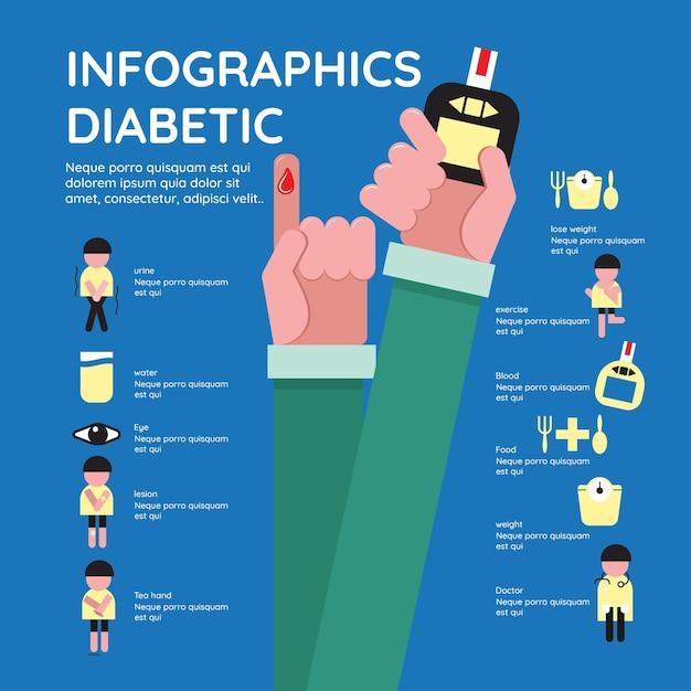 Conceito de cuidados de saúde infográfico diabético design de ícones apartamento de vetor Vetor Premium
