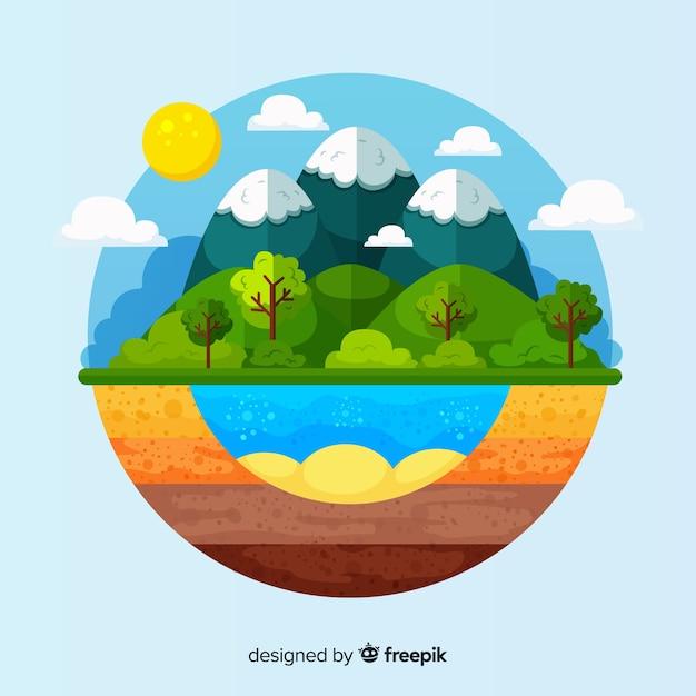 Conceito de ecossistema redondo Vetor grátis