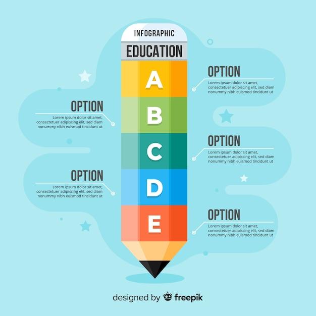 Conceito de educação moderna com design plano Vetor grátis