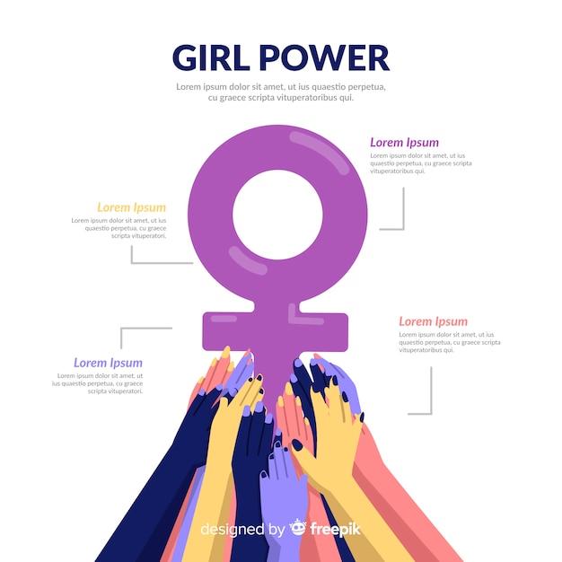 Conceito de feminismo Vetor grátis